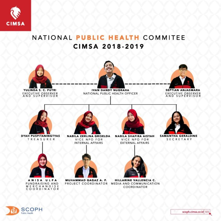 Introducing National Public Health Committee 2018-2019