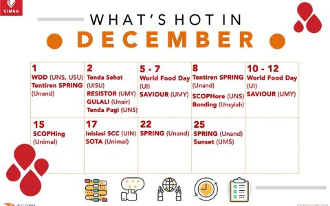What's Hot in December