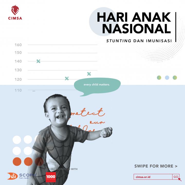 Hari Anak Nasional 2019: Stunting dan Imunisasi